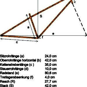 Геометрия рамы 20S